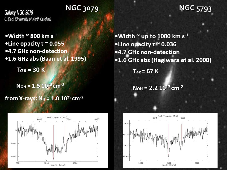 NGC 3079 NGC 5793 Width ~ 800 km s -1 Line opacity τ ~ 0.055 4.7 GHz non-detection 1.6 GHz abs (Baan et al.