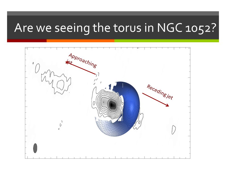 Are we seeing the torus in NGC 1052 Approaching jet Receding jet
