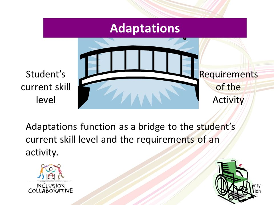 14 Student's current skill level Requirements of the Activity Adaptations function as a bridge to the student's current skill level and the requirements of an activity.