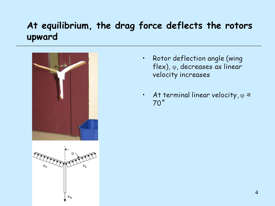 4 At equilibrium, the drag force deflects the rotors upward Rotor deflection angle (wing flex), φ, decreases as linear velocity increases At terminal linear velocity, φ ≈ 70˚ φ
