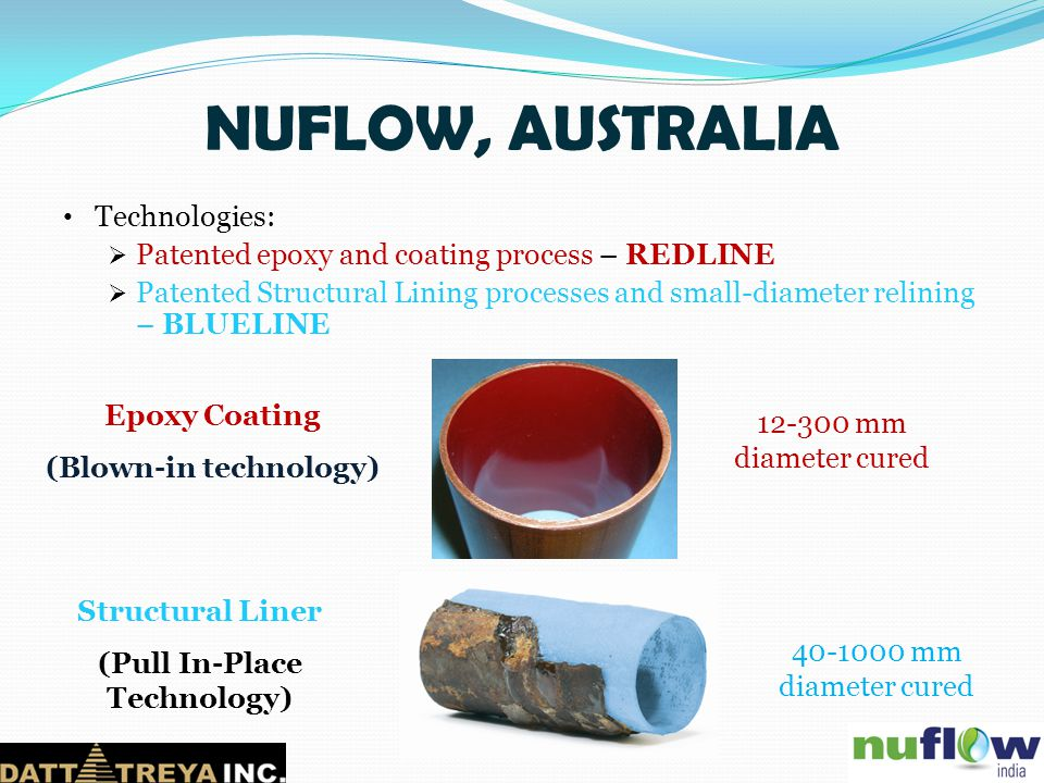 REDLINE Hot and Cold Potable Water Systems Potable Water Risers Compressed Air HVAC and Chiller Systems Fire Suppression Systems Processed Piping Conduit Piping Chemical Piping BLUELINE Vertical Sanitary Stacks Horizontal Sewer Branches Sewer Lines Roof Drain Systems Spot Repair Liners Storm water APPLICATIONS