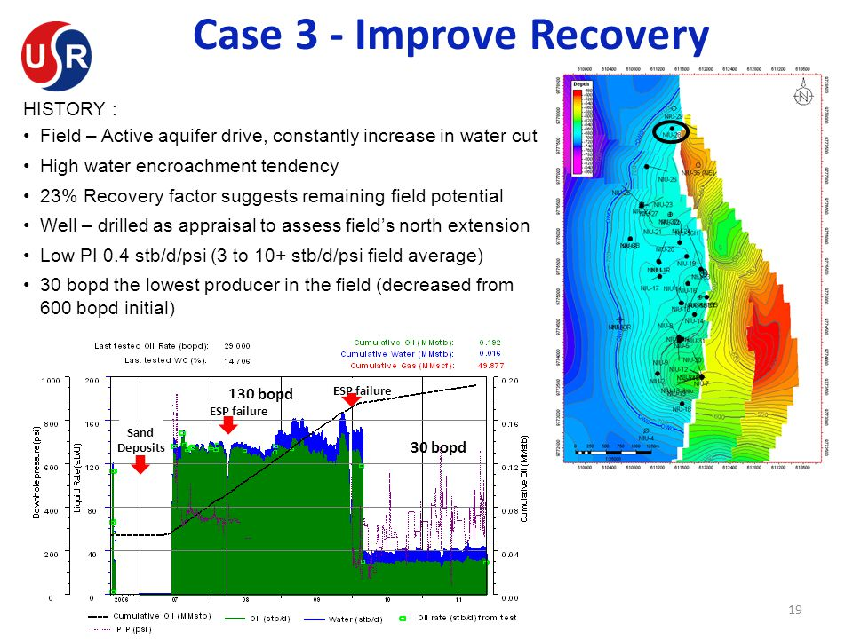 Case 3 - Improve Recovery 19 HISTORY : Field – Active aquifer drive, constantly increase in water cut High water encroachment tendency 23% Recovery fa