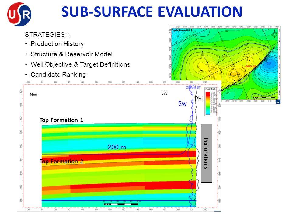 SUB-SURFACE EVALUATION Sw Phi Perforations Top Formation 1 Top Formation 2 NW SW 200 m STRATEGIES : Production History Structure & Reservoir Model Wel