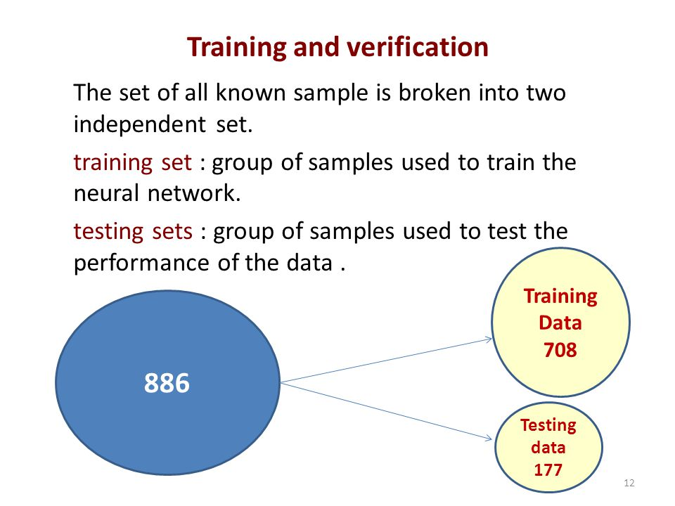 Training and verification The set of all known sample is broken into two independent set.