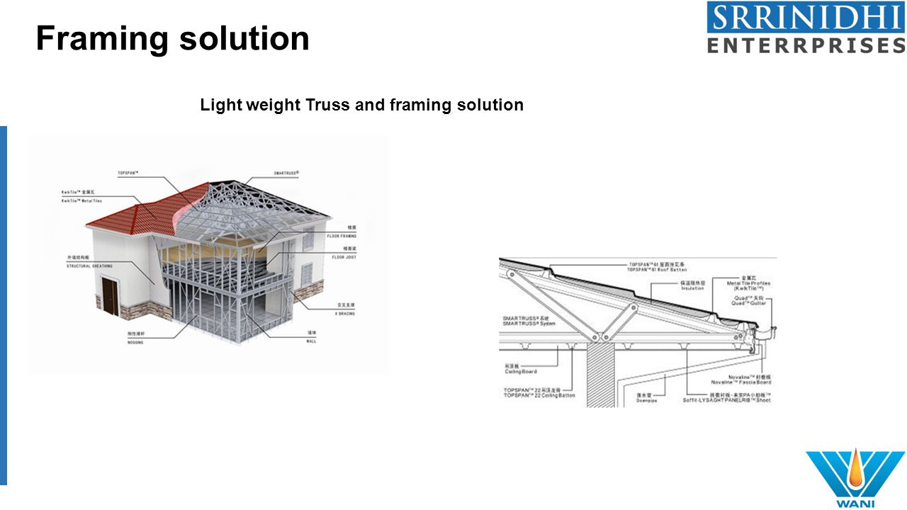 Framing solution Light weight Truss and framing solution