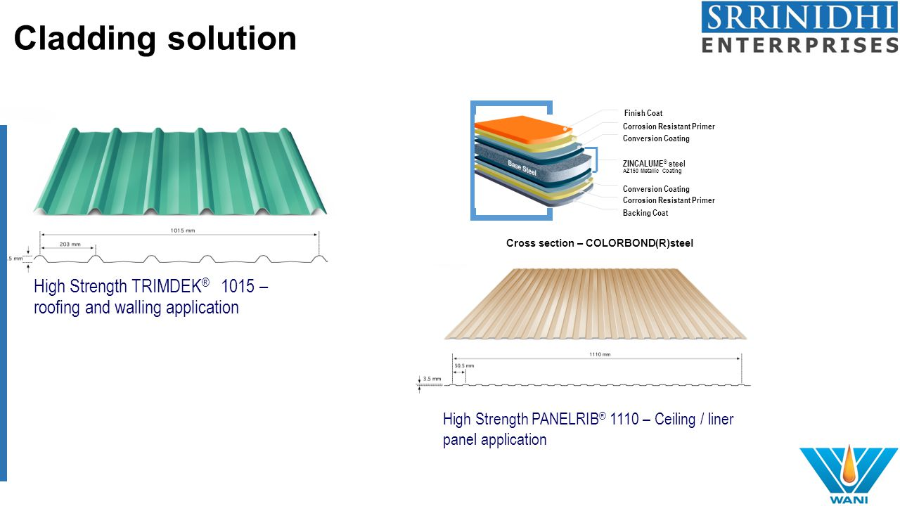 Cladding solution High Strength TRIMDEK ® 1015 – roofing and walling application High Strength PANELRIB ® 1110 – Ceiling / liner panel application Corrosion Resistant Primer Finish Coat Conversion Coating ZINCALUME ® steel Backing Coat Conversion Coating AZ150 Metallic Coating Corrosion Resistant Primer Cross section – COLORBOND(R)steel