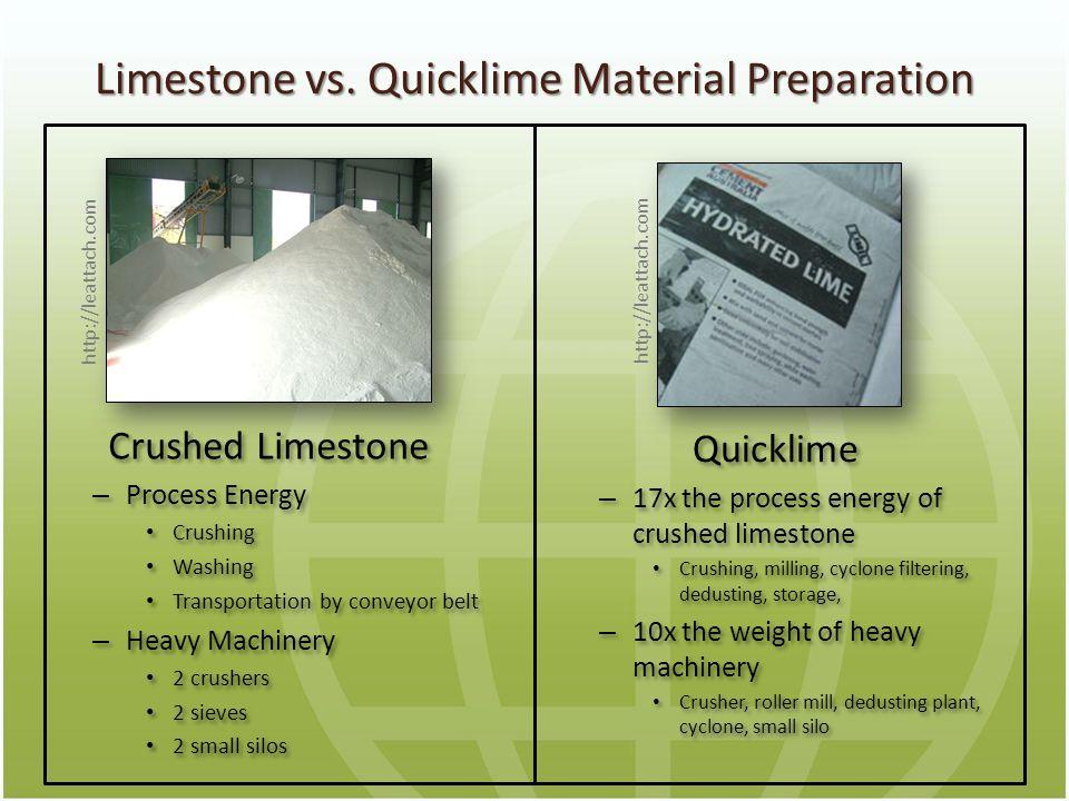 Limestone vs.