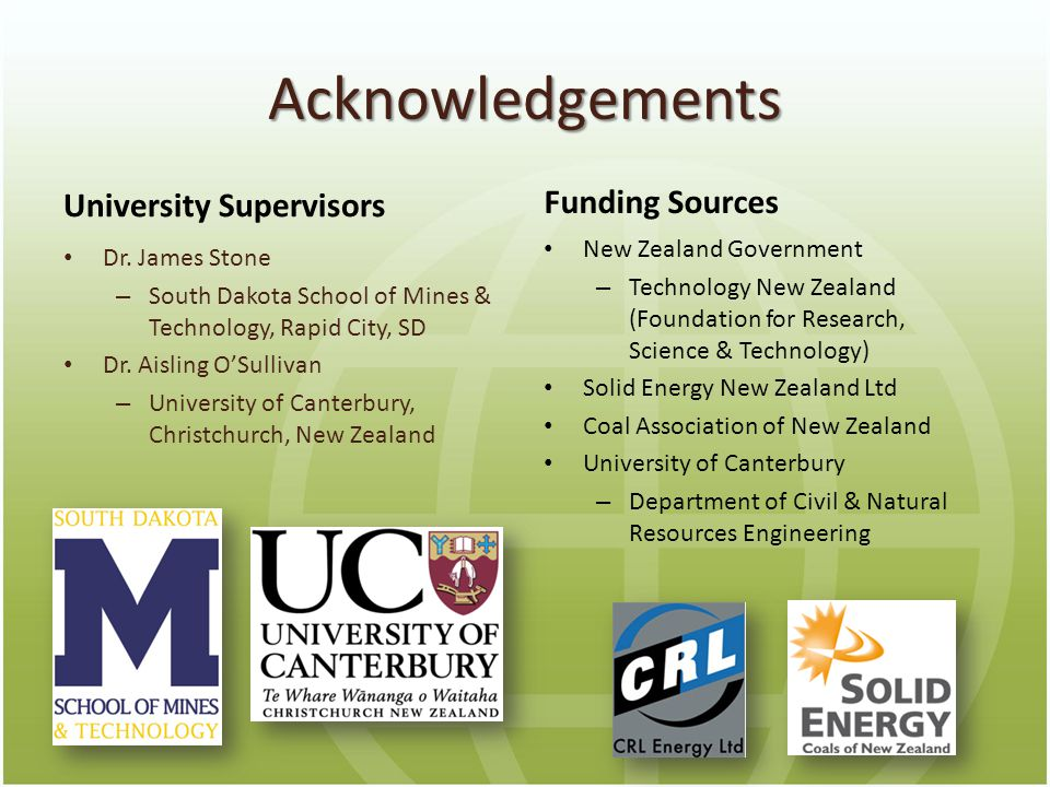 Acknowledgements University Supervisors Dr.
