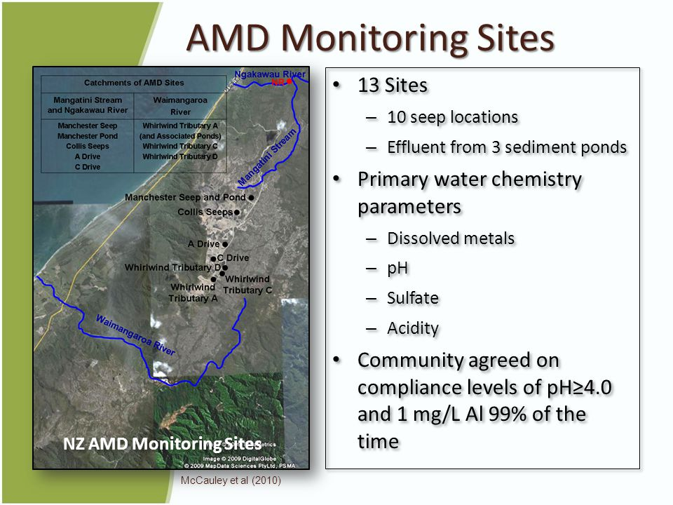 AMD Monitoring Sites NZ AMD Monitoring Sites McCauley et al (2010)