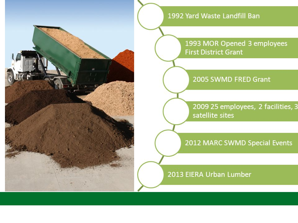 1992 Yard Waste Landfill Ban 1993 MOR Opened 3 employees First District Grant 2005 SWMD FRED Grant 2009 25 employees, 2 facilities, 3 satellite sites 2012 MARC SWMD Special Events 2013 EIERA Urban Lumber