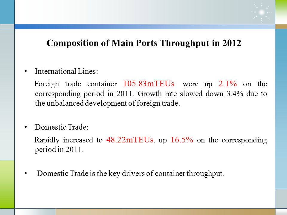 International Lines: Foreign trade container 105.83mTEUs were up 2.1% on the corresponding period in 2011.