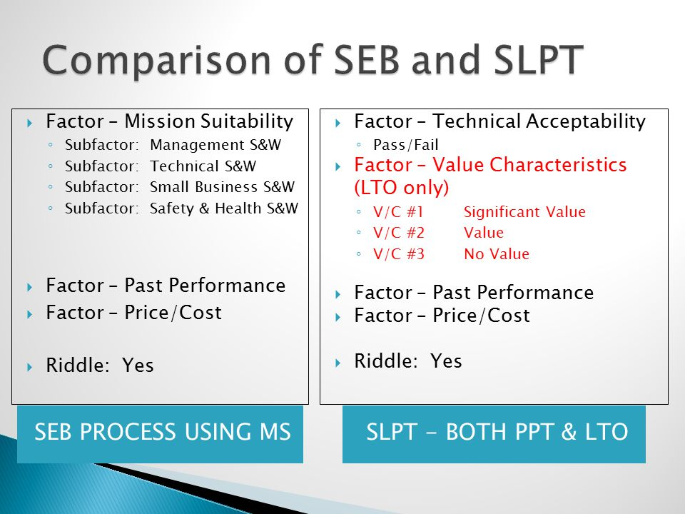 SEB PROCESS USING MSSLPT - BOTH PPT & LTO  Factor – Mission Suitability ◦ Subfactor: Management S&W ◦ Subfactor: Technical S&W ◦ Subfactor: Small Bus