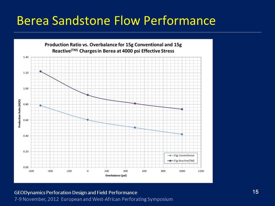 GEODynamics Perforation Design and Field Performance 7-9 November, 2012 European and West-African Perforating Symposium Berea Sandstone Flow Performan