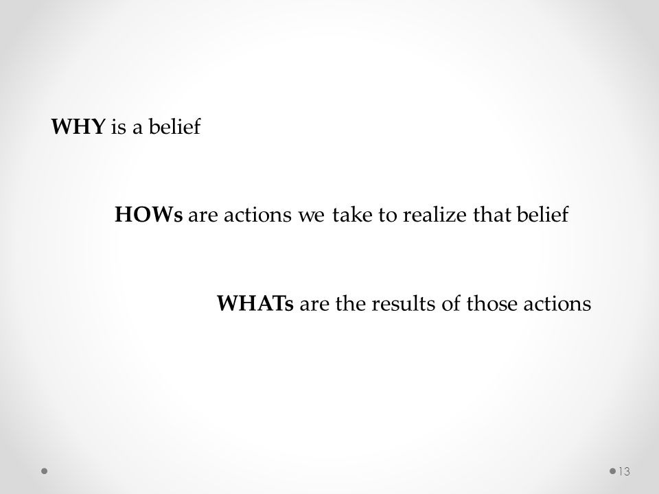 WHY is a belief HOWs are actions we take to realize that belief WHATs are the results of those actions 13