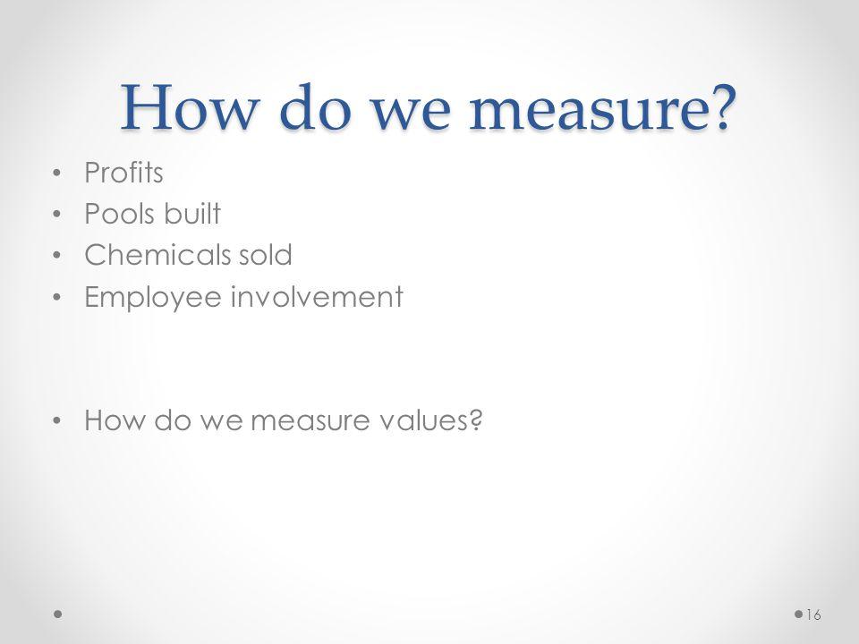 How do we measure.