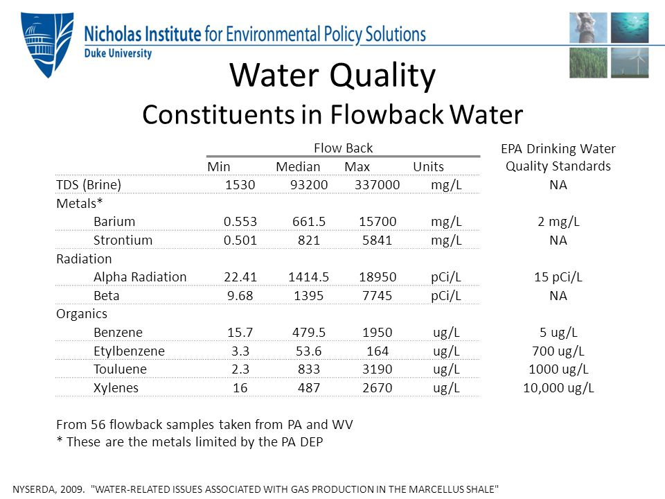 Water Quality Constituents in Flowback Water NYSERDA, 2009.