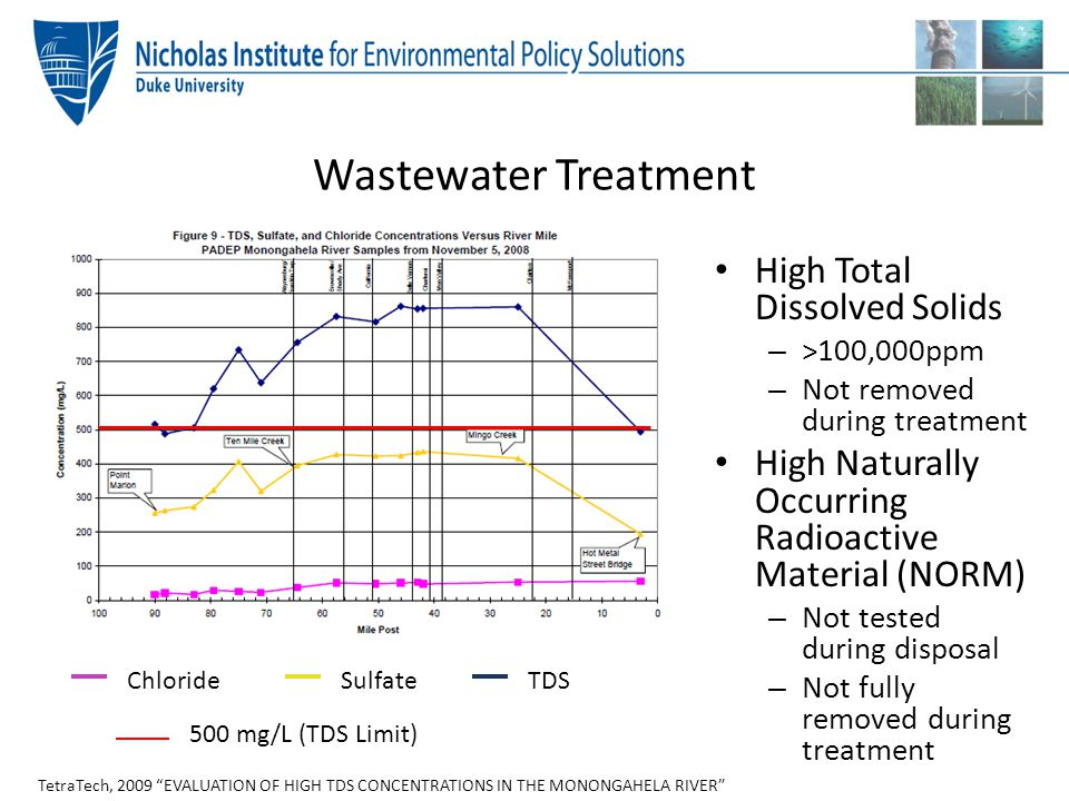Wastewater Treatment High Total Dissolved Solids – >100,000ppm – Not removed during treatment High Naturally Occurring Radioactive Material (NORM) – N