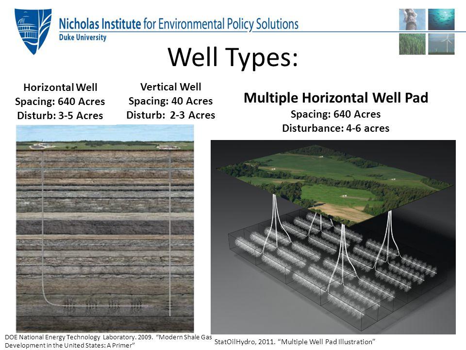 "Well Types: Multiple Horizontal Well Pad Spacing: 640 Acres Disturbance: 4-6 acres StatOilHydro, 2011. ""Multiple Well Pad Illustration"" DOE National E"