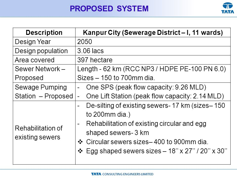 CONSULTING ENGINEERS LIMITED PROPOSED SYSTEM DescriptionKanpur City (Sewerage District – I, 11 wards) Design Year2050 Design population 3.06 lacs Area covered 397 hectare Sewer Network – Proposed Length - 62 km (RCC NP3 / HDPE PE-100 PN 6.0) Sizes – 150 to 700mm dia.