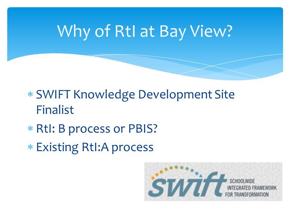  SWIFT Knowledge Development Site Finalist  RtI: B process or PBIS.