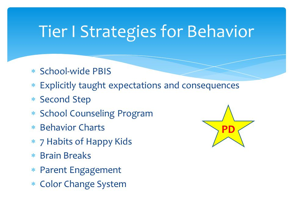  School-wide PBIS  Explicitly taught expectations and consequences  Second Step  School Counseling Program  Behavior Charts  7 Habits of Happy Kids  Brain Breaks  Parent Engagement  Color Change System Tier I Strategies for Behavior PD