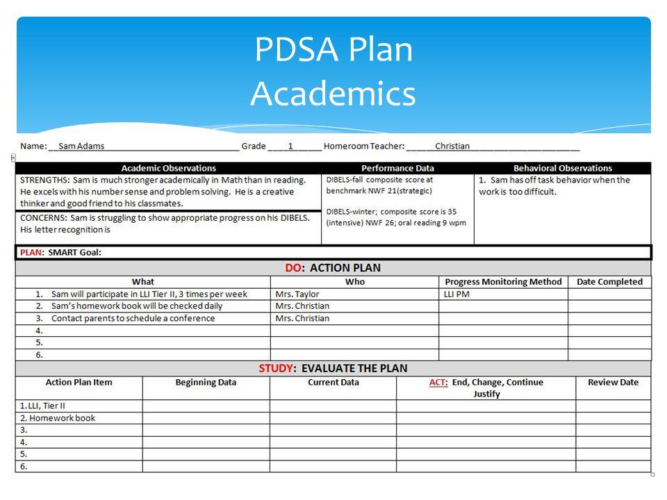 PDSA Plan Academics