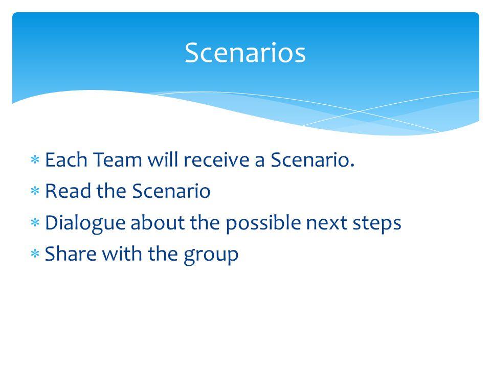  Each Team will receive a Scenario.