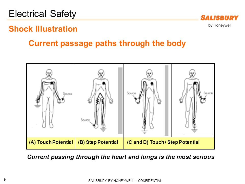 SALISBURY BY HONEYWELL - CONFIDENTIAL 5 Shock Illustration Current passage paths through the body (A) Touch Potential(B) Step Potential (C and D) Touch / Step Potential Current passing through the heart and lungs is the most serious Electrical Safety