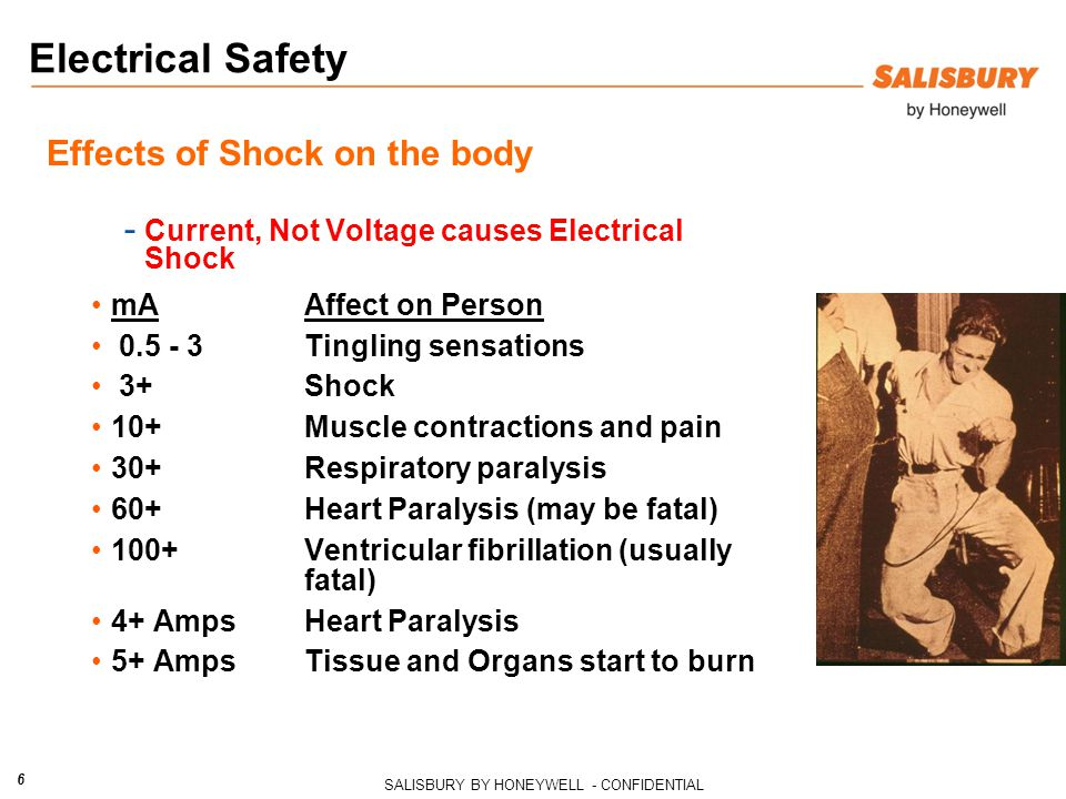 SALISBURY BY HONEYWELL - CONFIDENTIAL 6 Electrical Safety - Current, Not Voltage causes Electrical Shock mA Affect on Person 0.5 - 3 Tingling sensations 3+ Shock 10+Muscle contractions and pain 30+ Respiratory paralysis 60+Heart Paralysis (may be fatal) 100+ Ventricular fibrillation (usually fatal) 4+ AmpsHeart Paralysis 5+ AmpsTissue and Organs start to burn Effects of Shock on the body