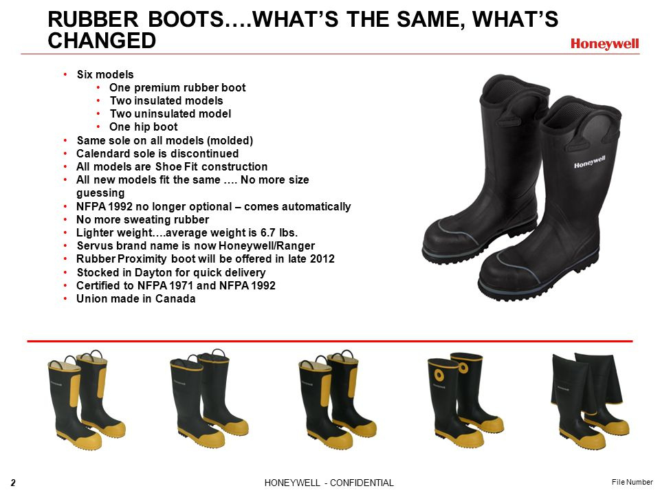 2HONEYWELL - CONFIDENTIAL File Number RUBBER BOOTS….WHAT'S THE SAME, WHAT'S CHANGED Six models One premium rubber boot Two insulated models Two uninsu