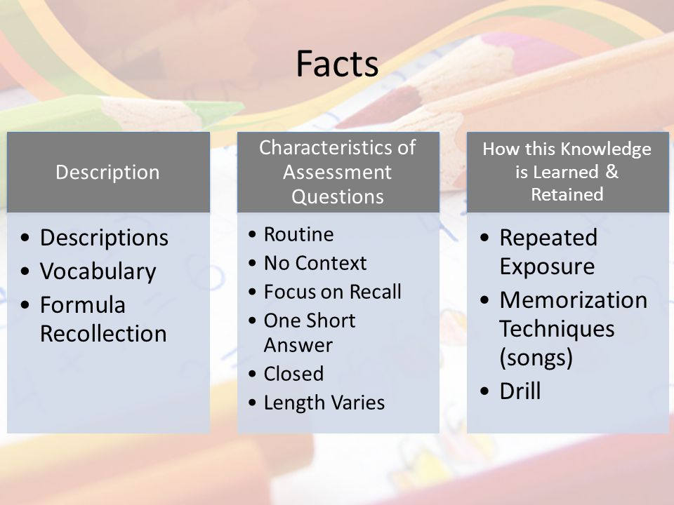 Facts Description Descriptions Vocabulary Formula Recollection Characteristics of Assessment Questions Routine No Context Focus on Recall One Short Answer Closed Length Varies How this Knowledge is Learned & Retained Repeated Exposure Memorization Techniques (songs) Drill