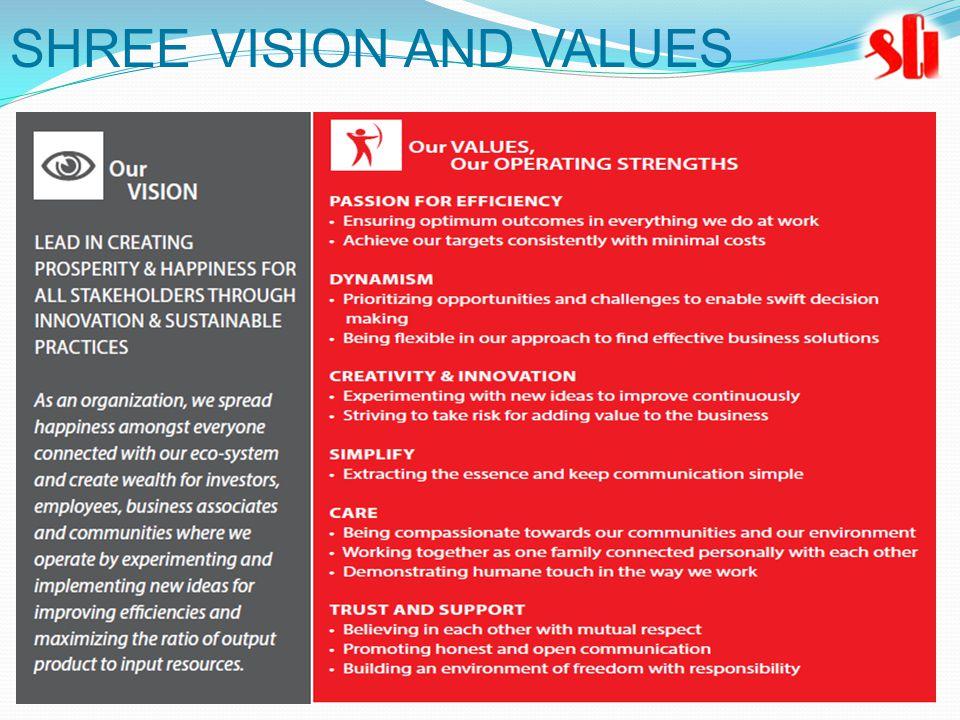 5 SHREE VISION AND VALUES