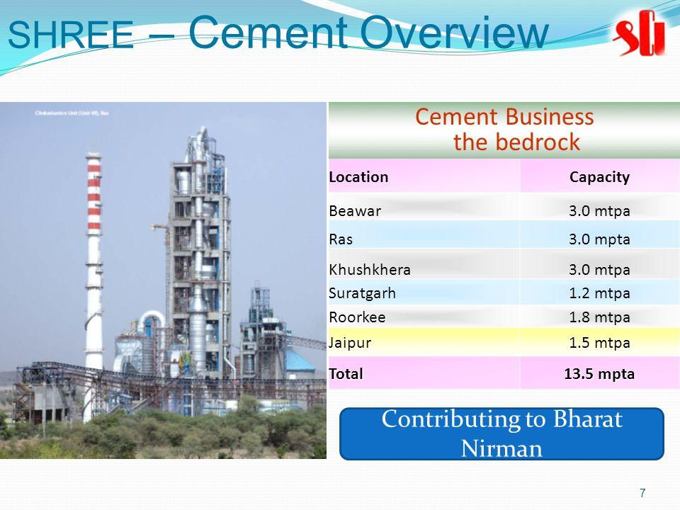 7 Cement Business the bedrock LocationCapacity Beawar3.0 mtpa Ras3.0 mpta Khushkhera3.0 mtpa Suratgarh1.2 mtpa Roorkee1.8 mtpa Jaipur1.5 mtpa Total 13