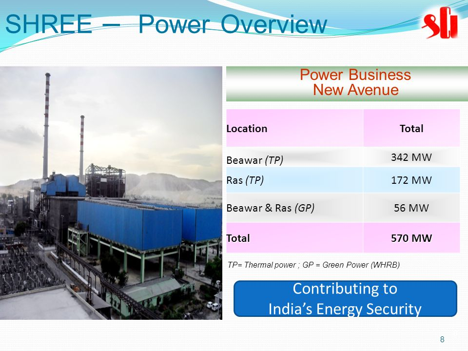 8 Power Business New Avenue 8 LocationTotal Beawar (TP) 342 MW Ras (TP)172 MW Beawar & Ras (GP)56 MW Total 570 MW TP= Thermal power ; GP = Green Power (WHRB) Contributing to India's Energy Security SHREE – Power Overview