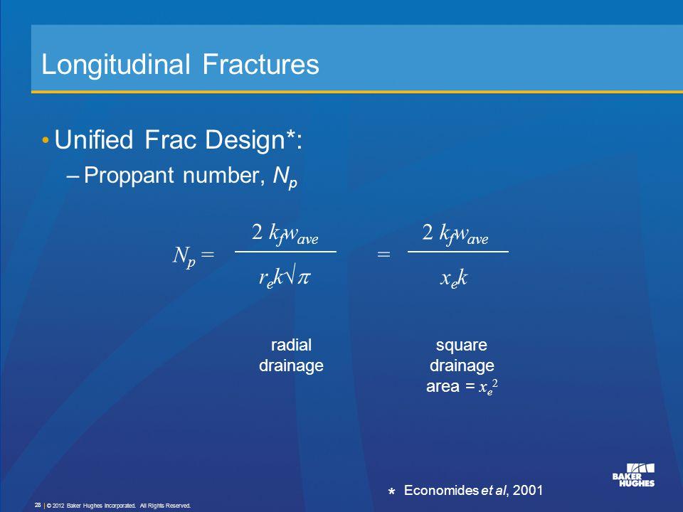 Longitudinal Fractures Unified Frac Design*: –Proppant number, N p N p = 2 k f w ave rek√rek√ xekxek = radial drainage square drainage area = x e 2