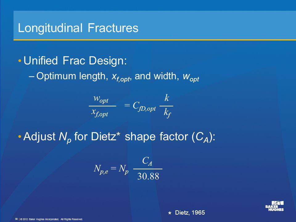 Longitudinal Fractures Unified Frac Design: –Optimum length, x f,opt, and width, w opt Adjust N p for Dietz* shape factor (C A ): = C fD,opt w opt x f