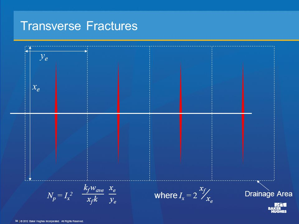 Transverse Fractures xexe yeye Drainage Area N p = I x 2 k f w ave x e x f k y e where I x = 2 xfxf xexe © 2012 Baker Hughes Incorporated. All Rights