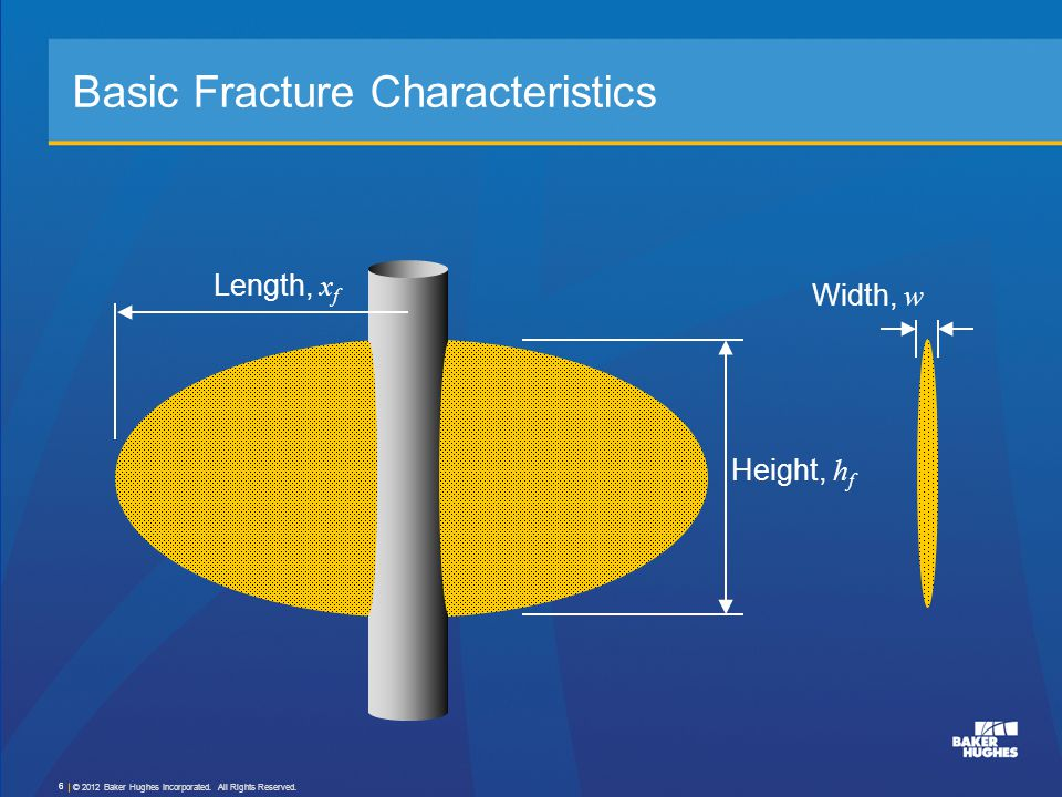 Transverse Fractures Gas Wells – Important –Near well bore choking effect Caused by the very limited area of contact between fracture and wellbore Can seriously affect productivity in medium and high permeability gas wells © 2012 Baker Hughes Incorporated.