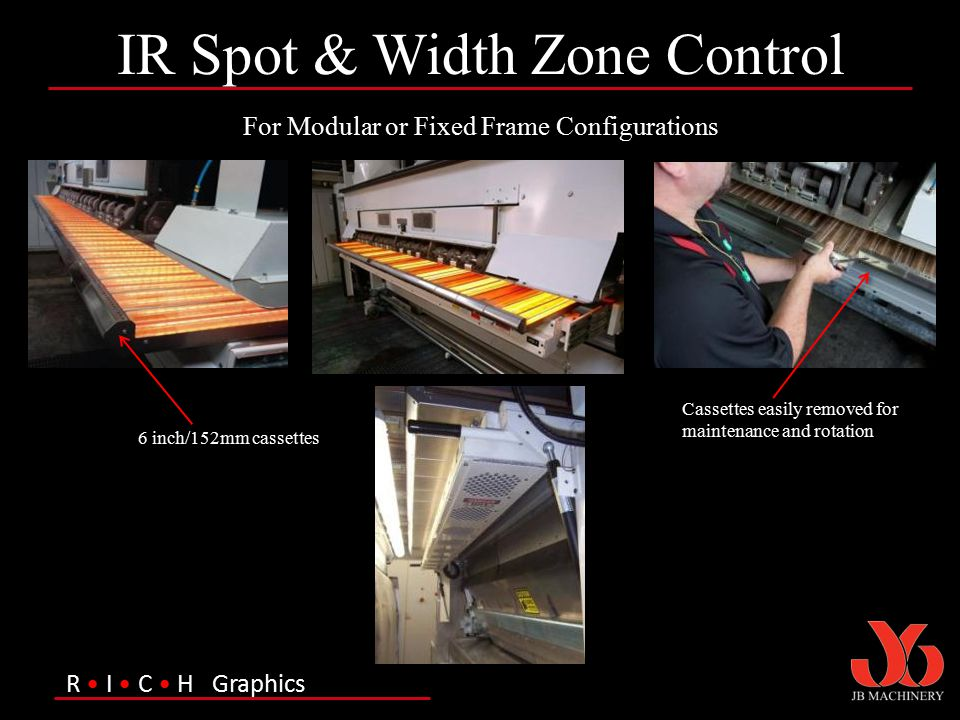 R I C H Graphics IR Spot & Width Zone Control For Modular or Fixed Frame Configurations 6 inch/152mm cassettes Cassettes easily removed for maintenanc