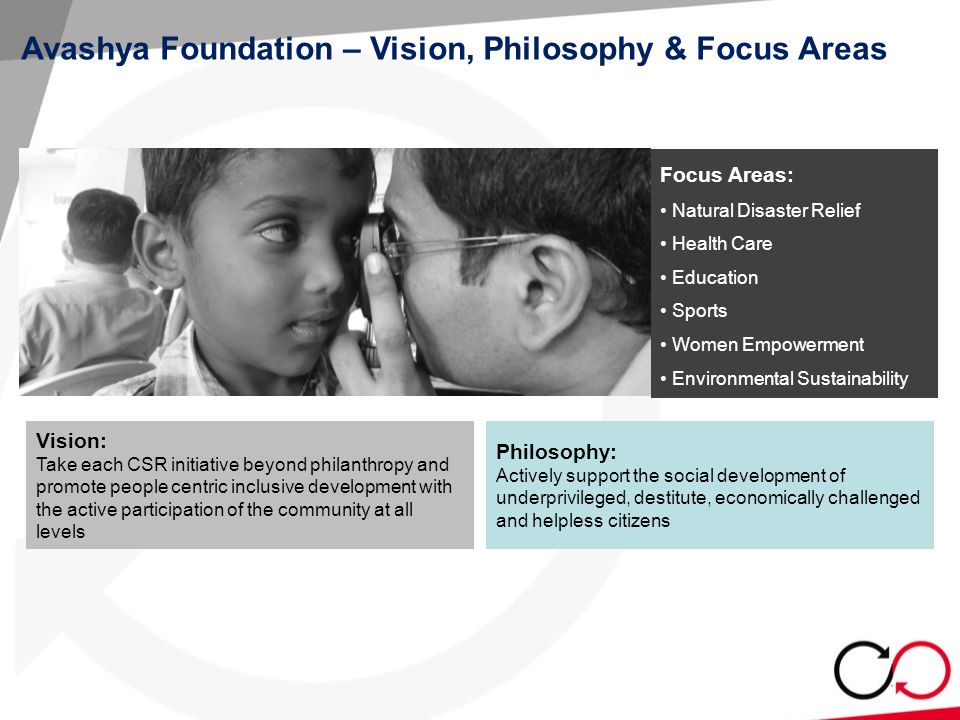 Avashya Foundation – Vision, Philosophy & Focus Areas Focus Areas: Natural Disaster Relief Health Care Education Sports Women Empowerment Environmental Sustainability Philosophy: Actively support the social development of underprivileged, destitute, economically challenged and helpless citizens Vision: Take each CSR initiative beyond philanthropy and promote people centric inclusive development with the active participation of the community at all levels