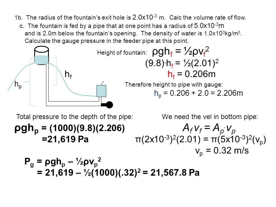 1b. The radius of the fountain's exit hole is 2.0x10 -3 m. Calc the volume rate of flow. c. The fountain is fed by a pipe that at one point has a radi