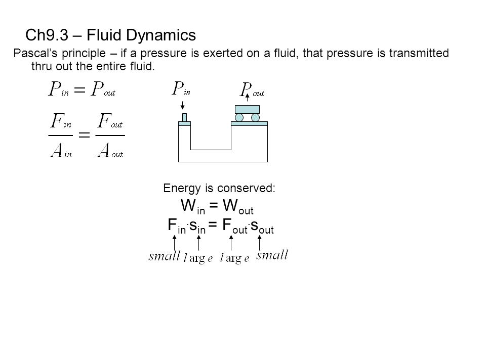 Ch9.3 – Fluid Dynamics Pascal's principle – if a pressure is exerted on a fluid, that pressure is transmitted thru out the entire fluid. Energy is con