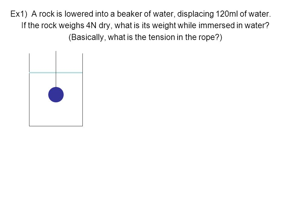 Ex1) A rock is lowered into a beaker of water, displacing 120ml of water. If the rock weighs 4N dry, what is its weight while immersed in water? (Basi
