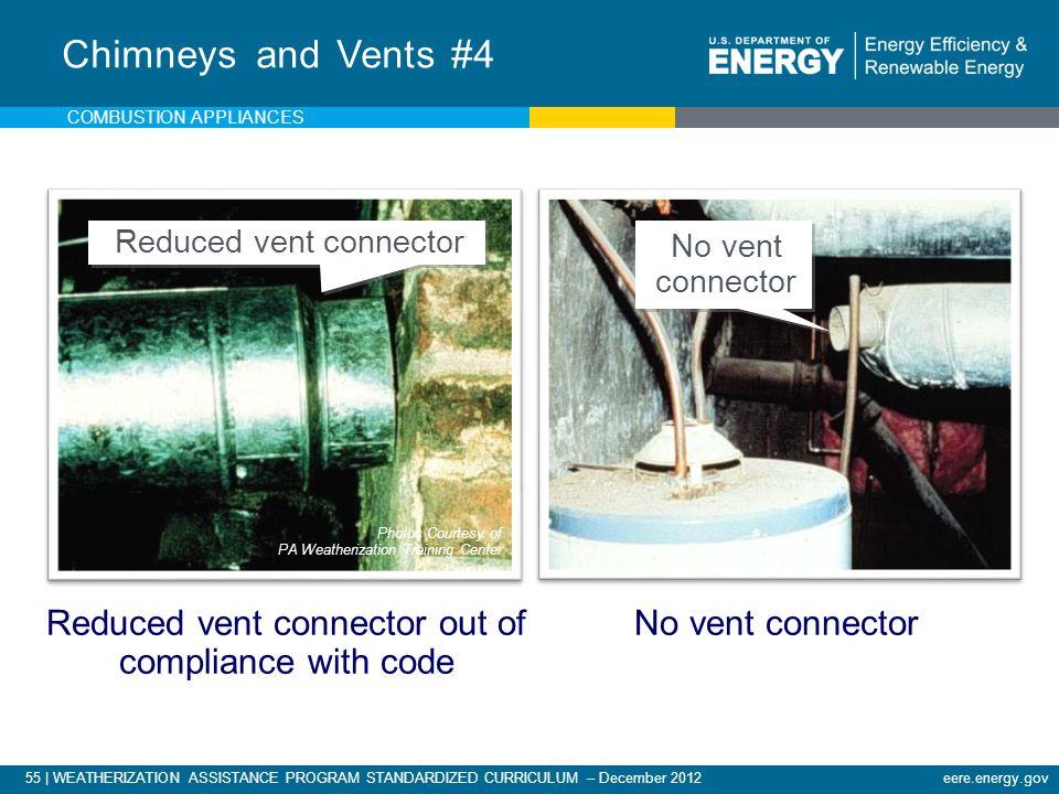 55 | WEATHERIZATION ASSISTANCE PROGRAM STANDARDIZED CURRICULUM – December 2012eere.energy.gov No vent connectorReduced vent connector out of complianc