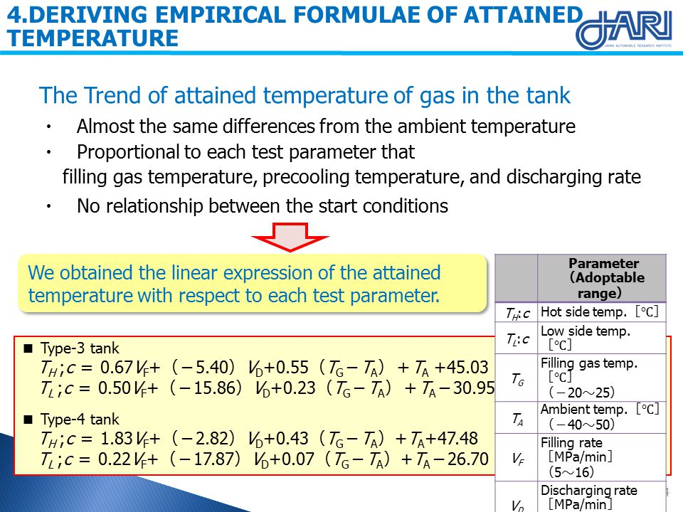 24 ■ Type-3 tank T H ;c = 0.67V F + (- 5.40 ) V D +0.55 ( T G - T A )+ T A +45.03 T L ;c = 0.50V F + (- 15.86 ) V D +0.23 ( T G - T A )+ T A - 30.95 ■ Type-4 tank T H ;c = 1.83V F + (- 2.82 ) V D +0.43 ( T G - T A ) +T A +47.48 T L ;c = 0.22V F + (- 17.87 ) V D +0.07 ( T G - T A ) +T A - 26.70 The Trend of attained temperature of gas in the tank ・ Almost the same differences from the ambient temperature ・ Proportional to each test parameter that filling gas temperature, precooling temperature, and discharging rate ・ No relationship between the start conditions Parameter ( Adoptable range ) TH:cTH:c Hot side temp.
