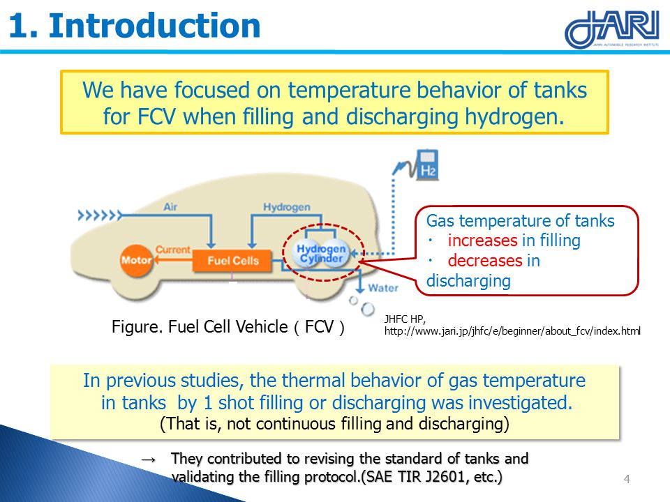 1. Introduction In previous studies, the thermal behavior of gas temperature in tanks by 1 shot filling or discharging was investigated. (That is, not