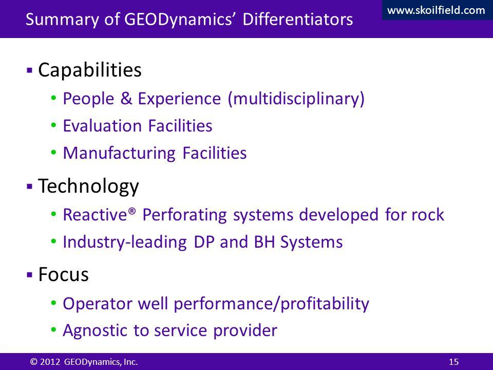Confidential © 2012 GEODynamics, Inc. Confidential Summary of GEODynamics' Differentiators  Capabilities People & Experience (multidisciplinary) Eval