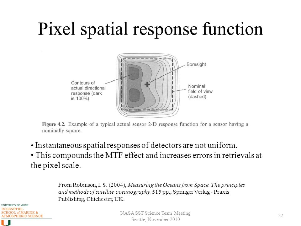 NASA SST Science Team Meeting Seattle, November 2010 Pixel spatial response function 22 Instantaneous spatial responses of detectors are not uniform.
