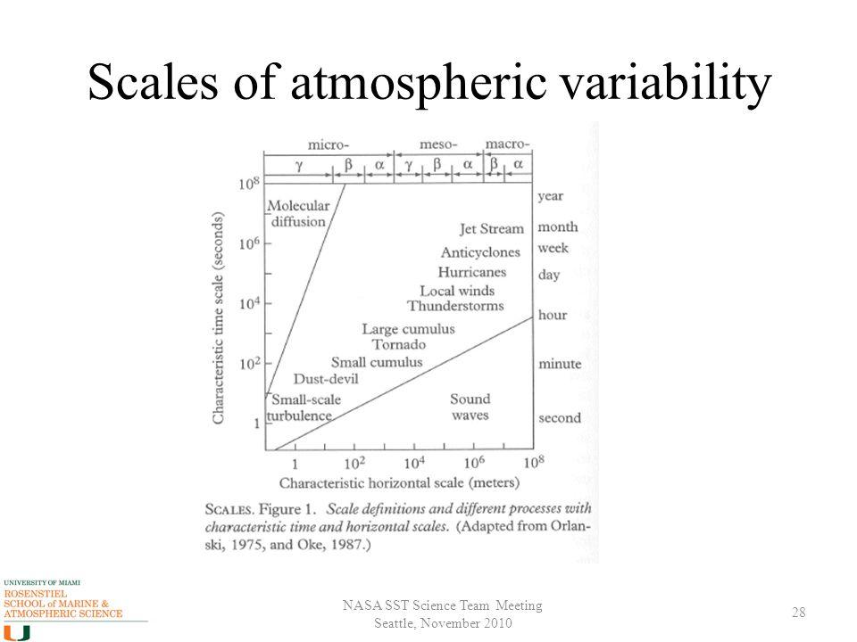 NASA SST Science Team Meeting Seattle, November 2010 Scales of atmospheric variability 28