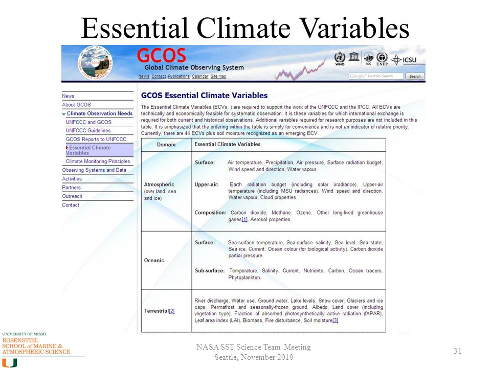 NASA SST Science Team Meeting Seattle, November 2010 Essential Climate Variables 31
